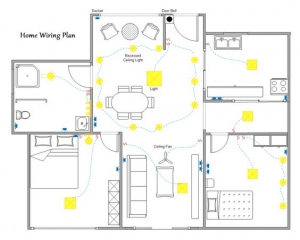 how to rewire a house without removing drywall - plan