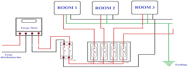 house wiring basics diagram