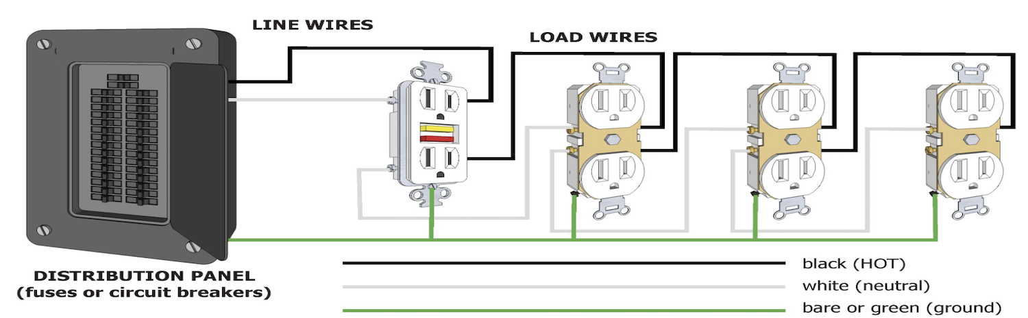 house wiring protection
