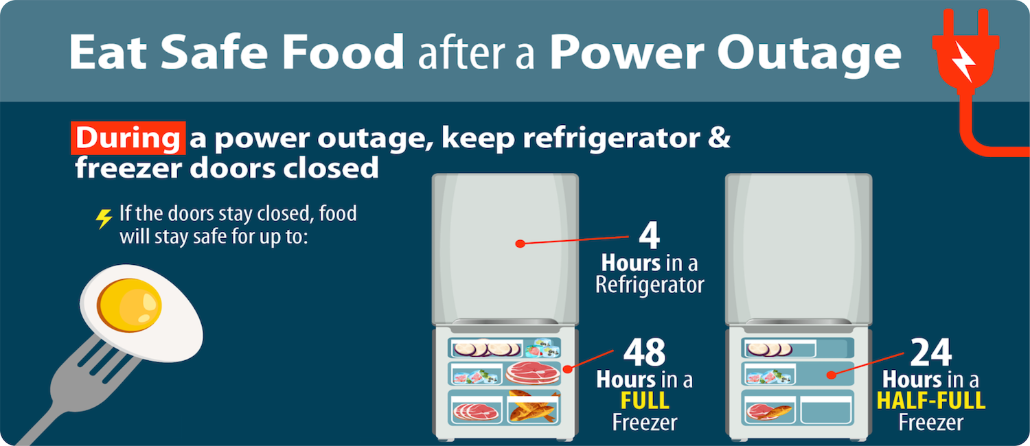 power outage food tips